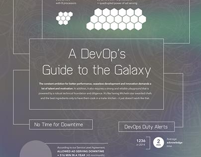 Infographics | DevOps