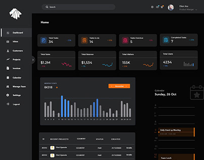dashboard for projects
