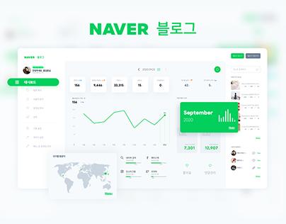 NAVER BLOG ⎮ Responsible dashboard