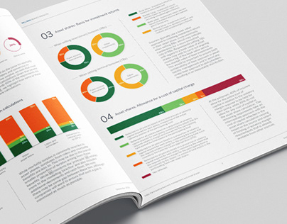 Report design - Milliman
