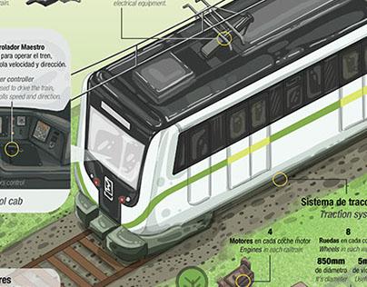 ¿Cómo funciona el Metro de Medellín?