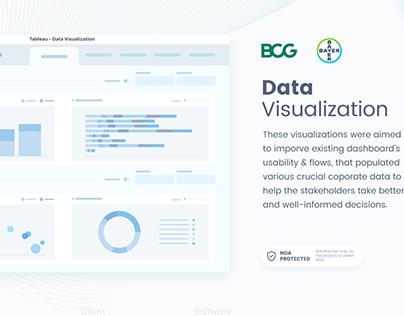 Tableau - Data Visualization & UX Enhancement