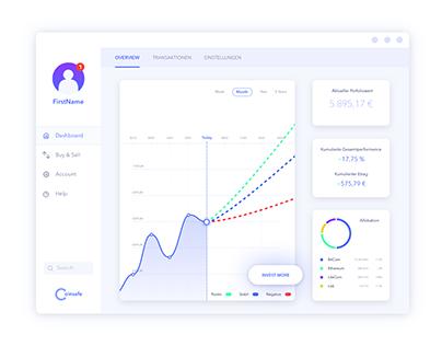 Coinsafe - Investment Dashboard