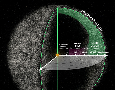 SPACE FACTS - Astronomical Illustrations