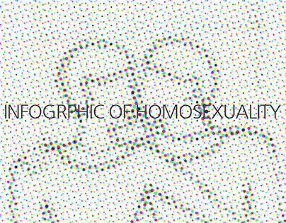 Infographic of Homosexuality