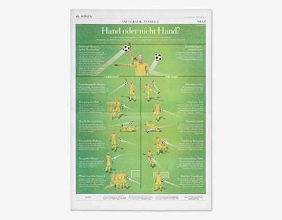 Handball Rules in Football