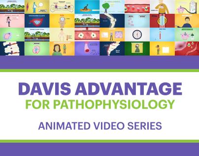 Animated Video Series: Davis Advantage