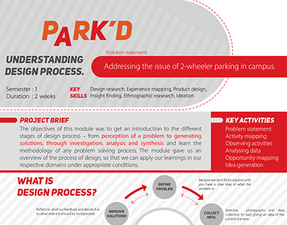 NID - Design Process
