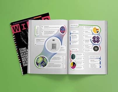 Wired Magazine: Table of contents Redesign