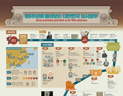 1909 Korea provisional government on the 100th anniver