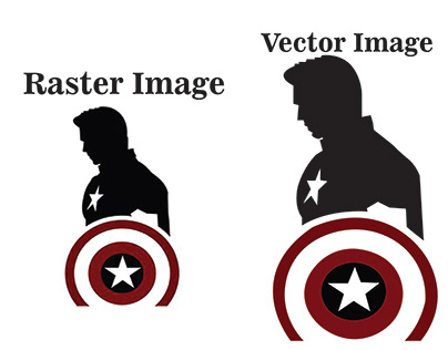 Raster image to vector image