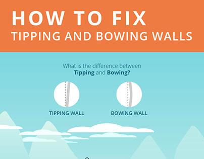 "Infográfico animado: ""How to fix"""