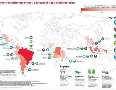 Global Warming Disruption Report