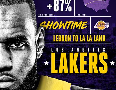 CBS Sports Social Media // LeBron James Free Agency
