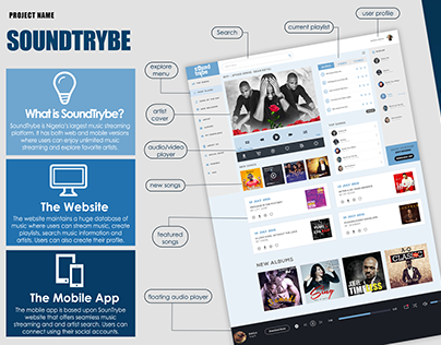 SoundTrybe - Music Streaming website and app design
