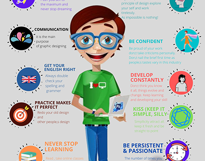Keys to successful graphic designer.
