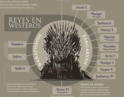 El Poder de Los Siete Reinos