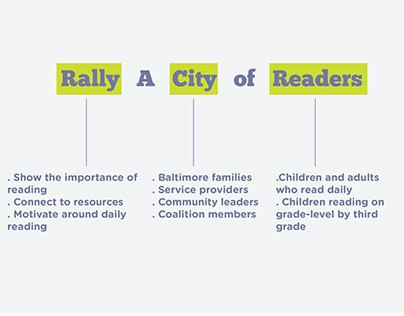 BCGRL Community Research and Insight Development