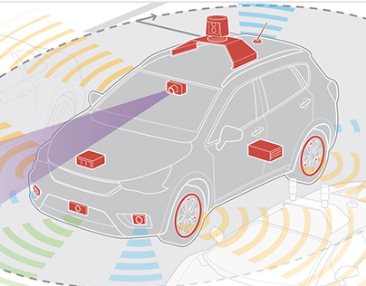 What Driverless Cars Mean For Innovation And Risk