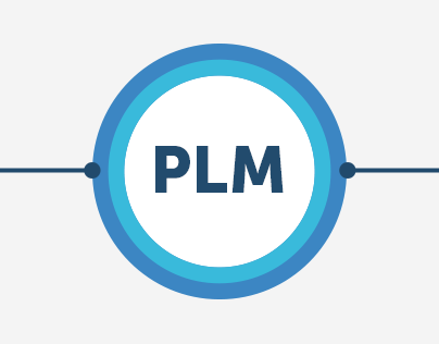 PLM website