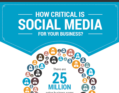 Why Social Media Is Good for Your Business