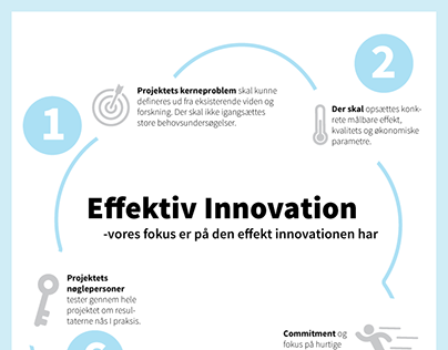 Effective Innovation infographic