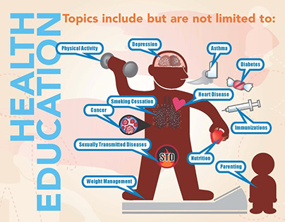 What is the Importance of Health Education?