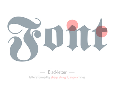 Styles of typefaces metamorphosis animation