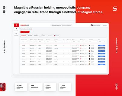 Magnit – human resource management system