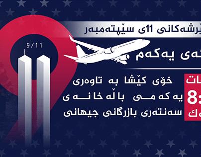 11 September _infographic KurdsatNews