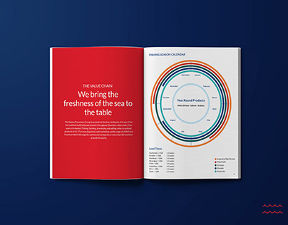 Pescanova - Catalog 2019