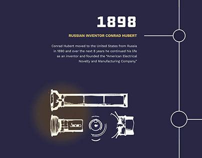 The Flashlight - Timeline
