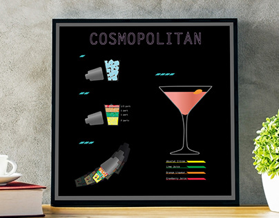 How To Make A Cosmopolitan - Infographic