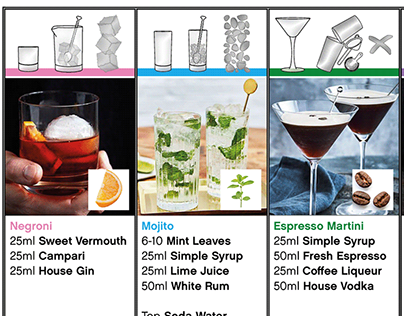 Cocktail Specifications