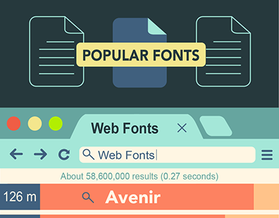 Popular Fonts Infographic