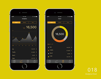 Daily UI _ ongoing