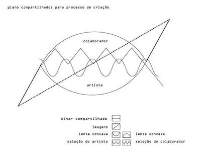 processos e metodologia + projeto mastro e bandeira