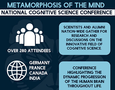 2016 CogSci Conference Infographic