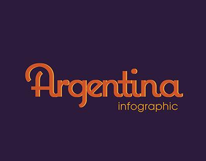 Argentina Infographic