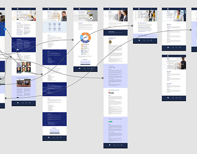 Avenai website design