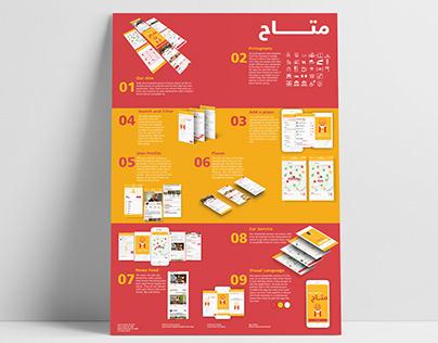 About متاح Mobile App