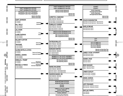 California Election Ballots
