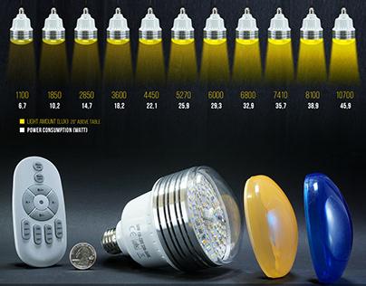 Savage led bulb creative infographics
