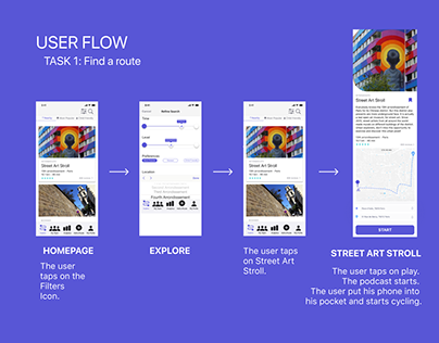 User Flow - Cycling App