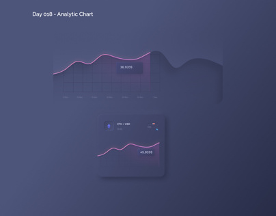 Daily UI Day 16 - Day 18