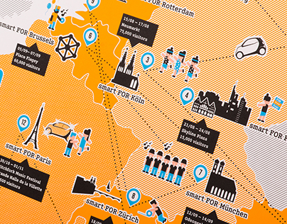 Smart Roadshow - Posters
