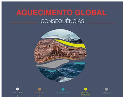 Infografia_Aquecimento Global