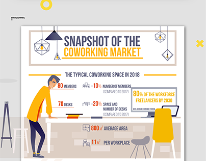 Work & Share Infographic