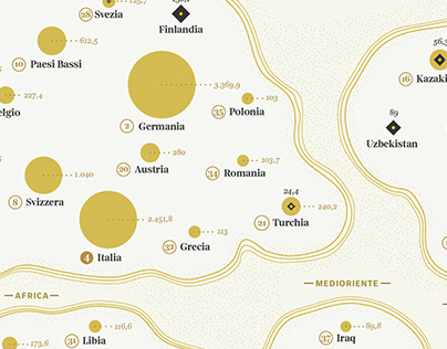 Continents of gold / La Lettura