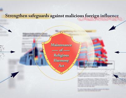 Maintenance of Religious Harmony Act